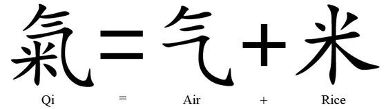 Qi-Character-Explanation