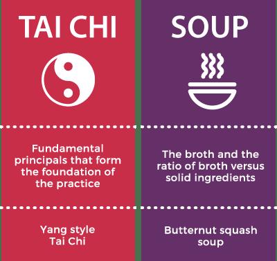 Tai-Chi-Compare-1